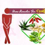 home remedies for cystitis