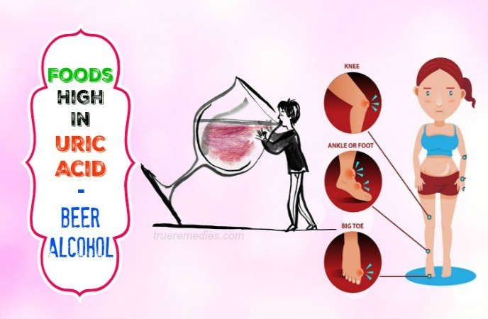 foods high in uric acid