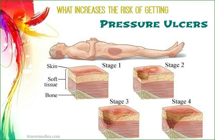 home remedies for pressure ulcers - what increases the risk of getting pressure ulcers