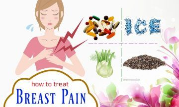 how to treat breast pain at home