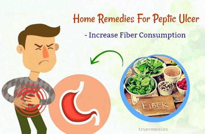 increase fiber consumption
