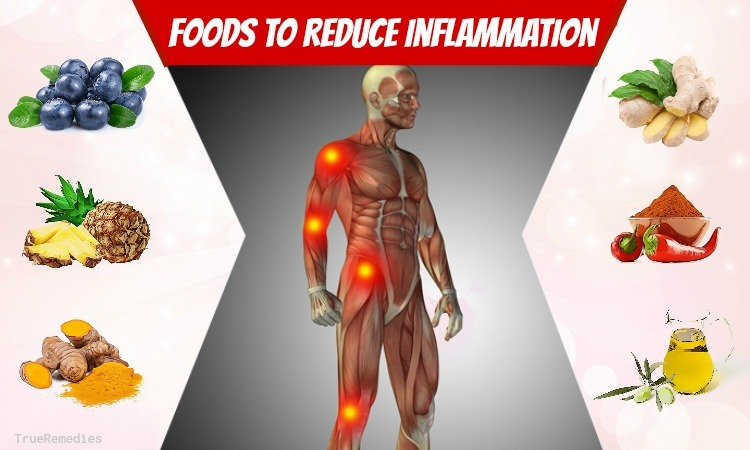 effective foods to reduce inflammation