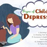 signs of childhood depression and anxiety