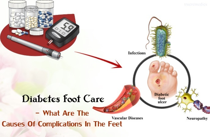 diabetes foot care - what are the causes of complications in the feet